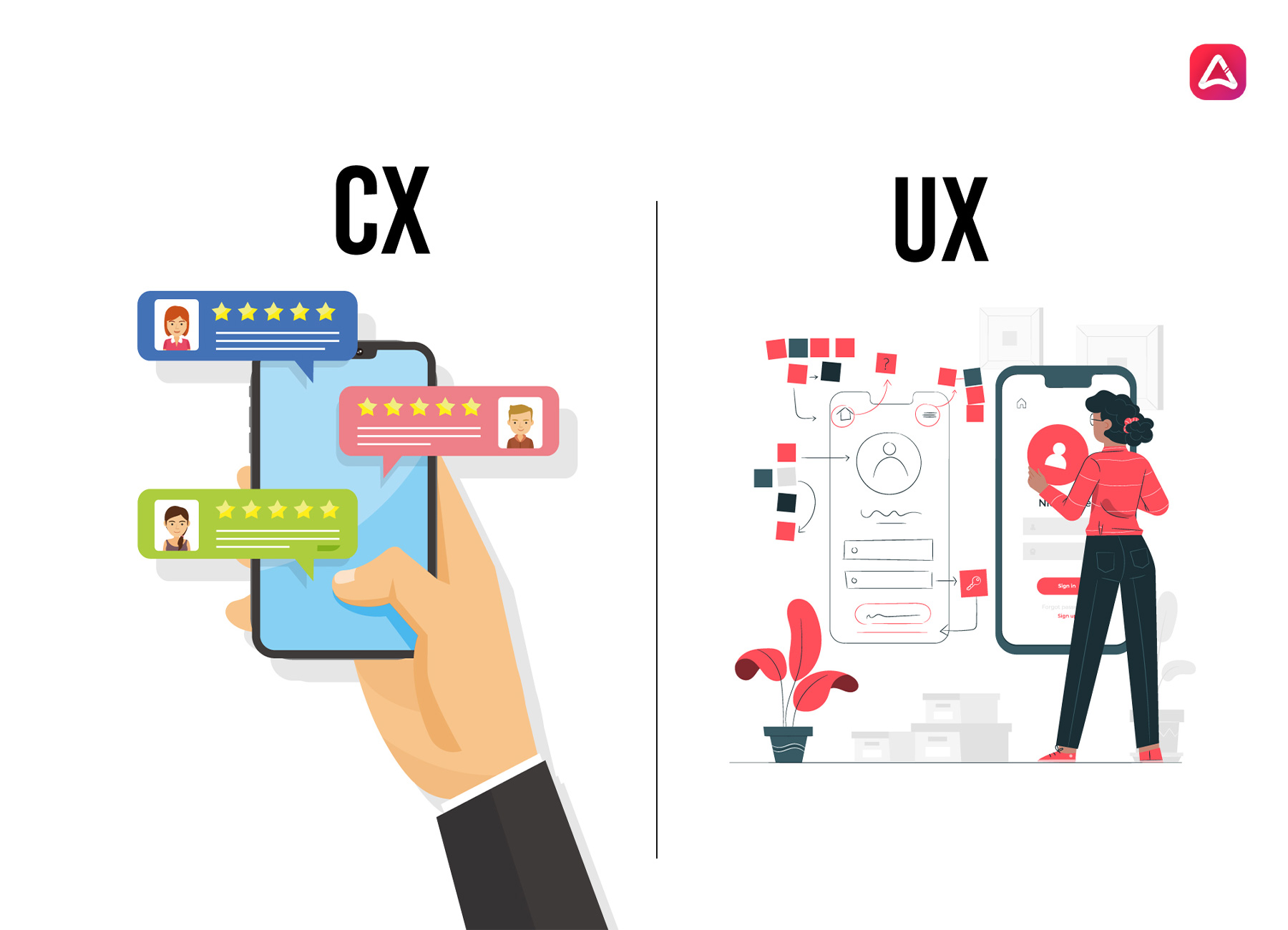What is the difference between CX and UX?