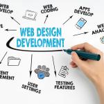 Web Development and Its Principles