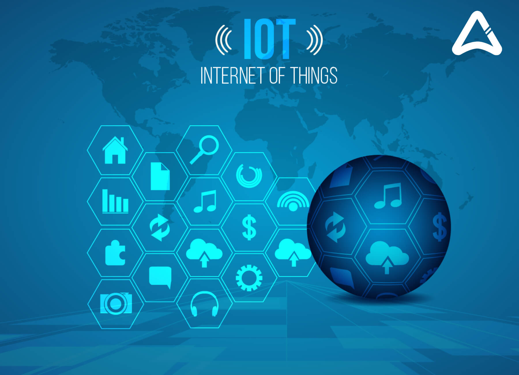 demand for IoT Applications
