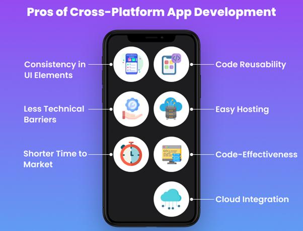 Mobile Cross Platform Frameworks