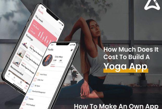 Yoga App Development Costs